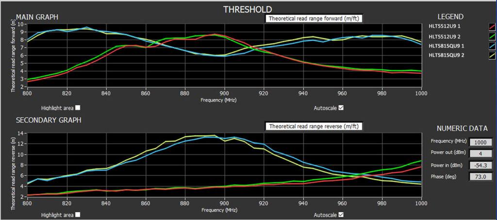 Performance Comparison of HLT5512U9 vs. HLT5815QU9 in Textile